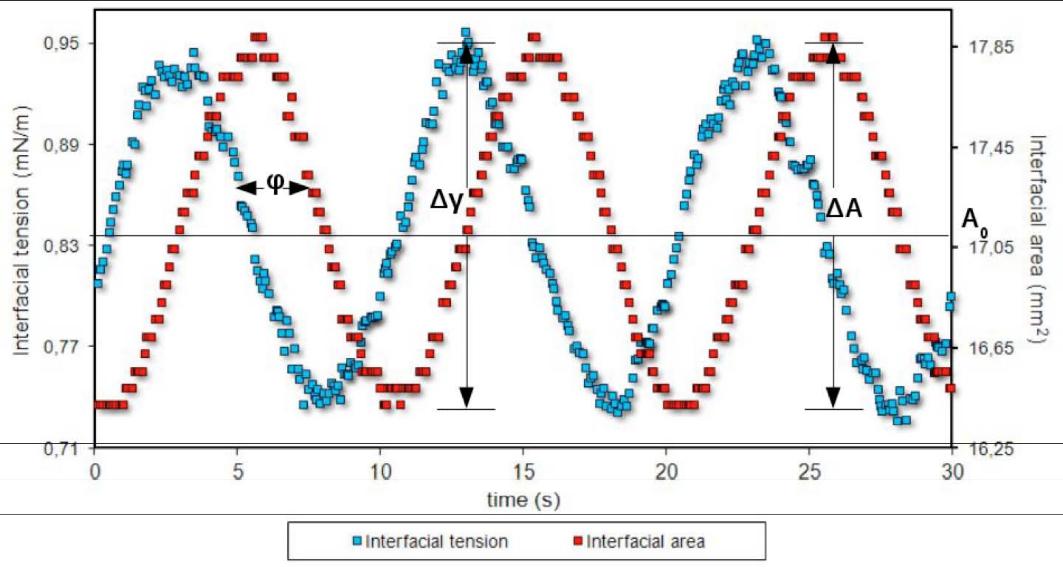 Gráfico, Gráfico de dispersión  Descripción generada automáticamente