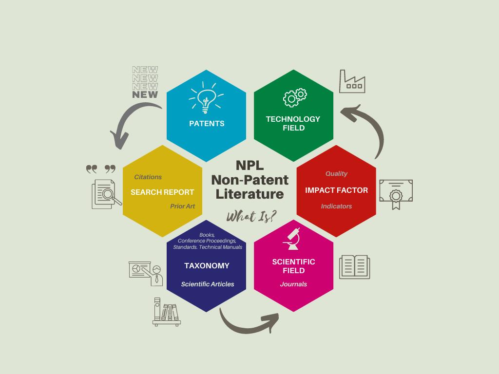 Non-Patent Literature
