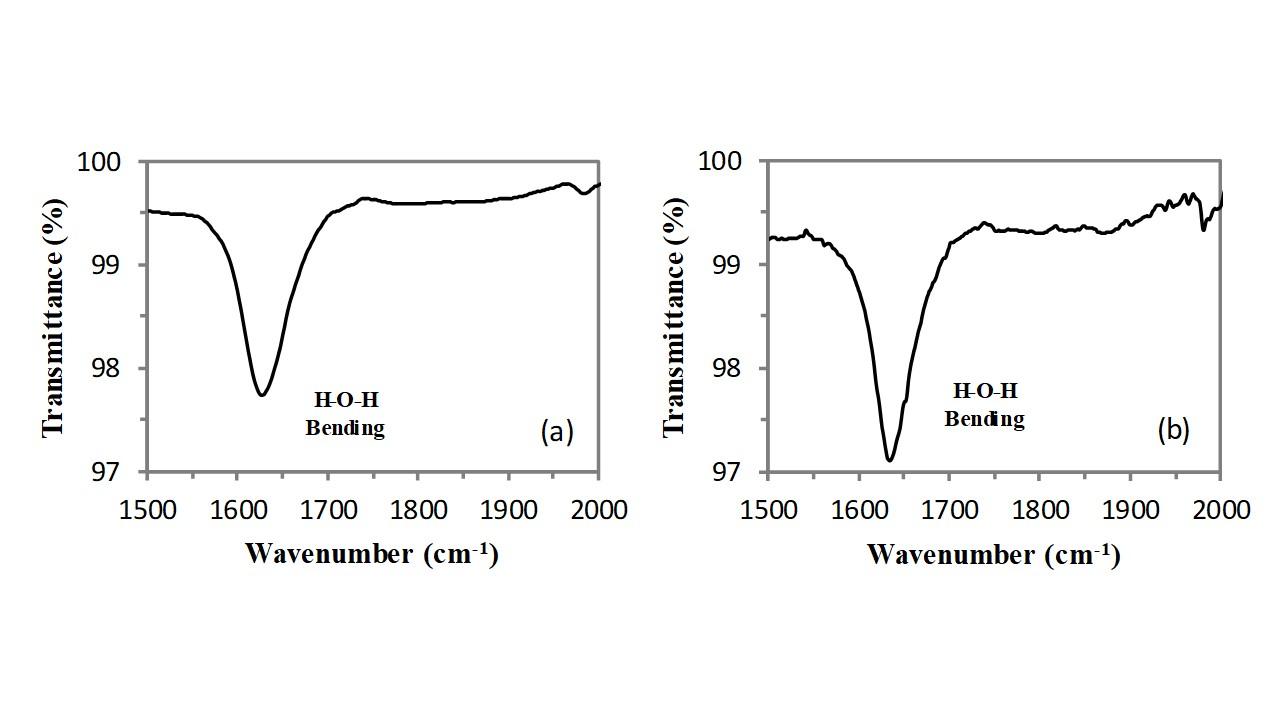 Fig. 5a,b